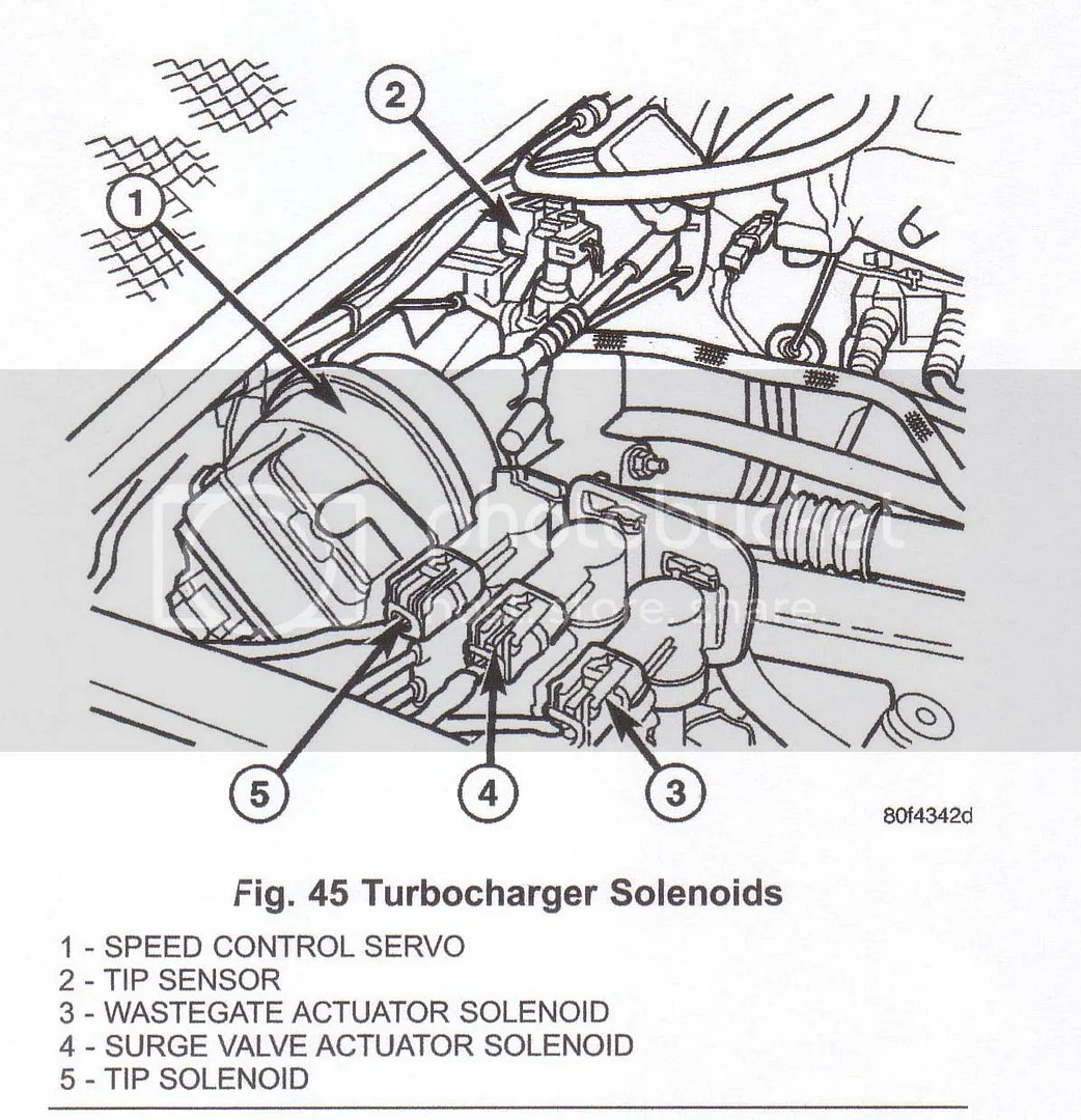 Service manual [2006 Chrysler Pt Cruiser Shift Solenoid