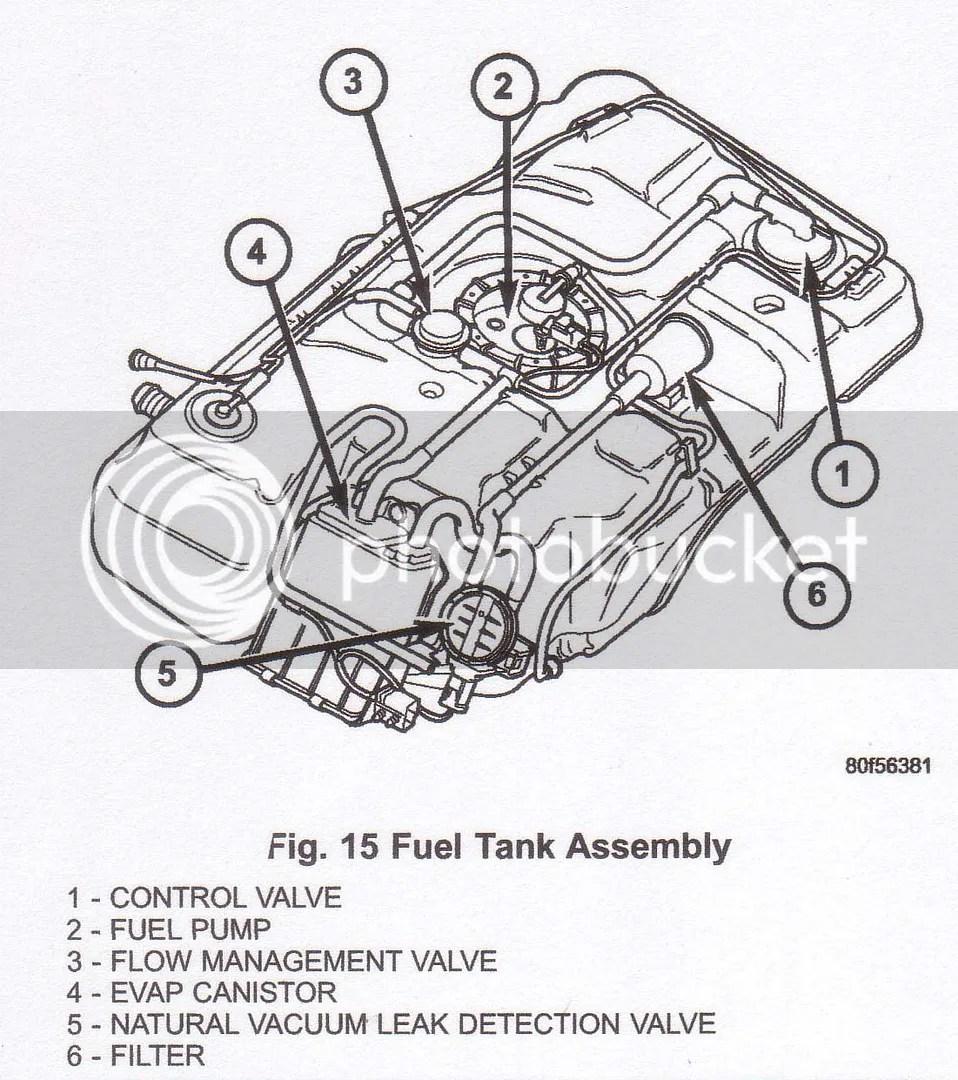 Porsche Boxster Evap System Diagram, Porsche, Free Engine
