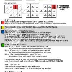 Integra Wiring Harness Diagram 2003 Honda Odyssey Parts Obd2a Vtec All Data V9 Schwabenschamanen De U2022 Obd2