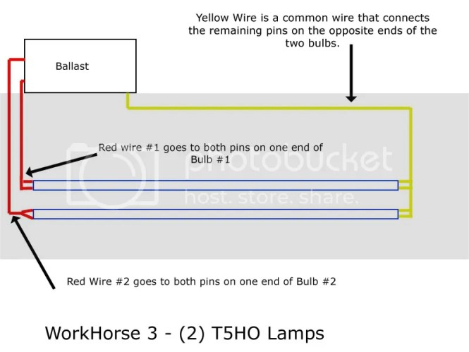 Workhorse 5 wiring diagram wiring diagram workhorse ballast wiring diagram readingrat workhorse wiring diagram motorhome source asfbconference2016 Images
