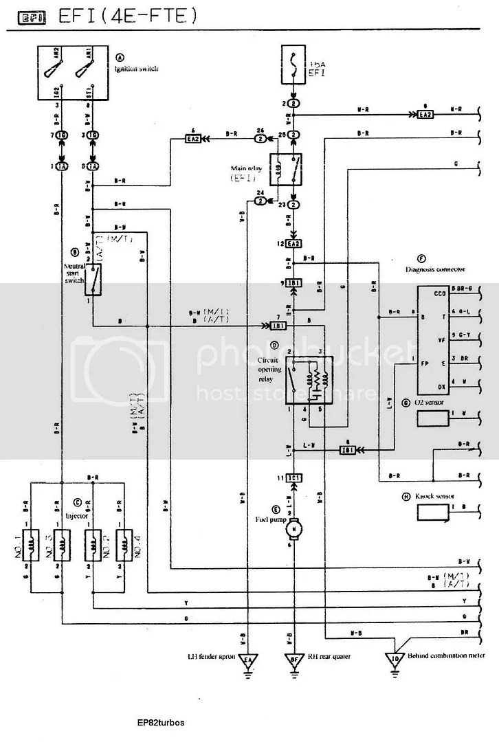 medium resolution of 4e fte ecu wiring diagrams