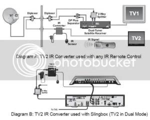 Wiring Diagram Dish Network 722K – powerkingco