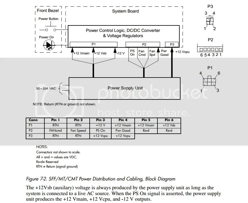 0 amperage macbook battery schematic diagram of electrical wiring re-pinning an atx power supply for a hp 6200 pro - ars technica openforum