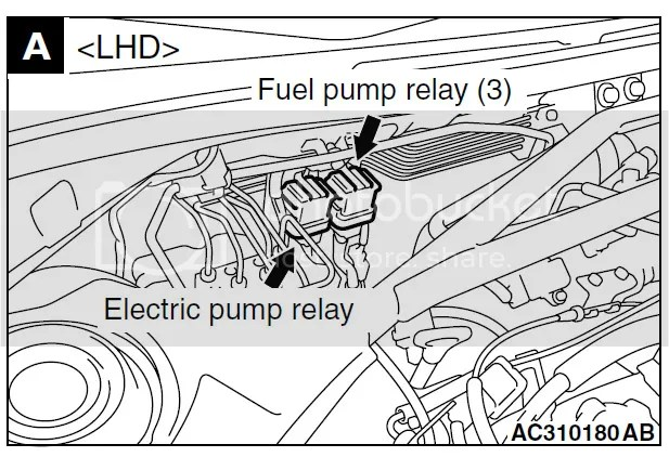 lancer wiring diagram 1967 chevelle steering column acd pump gurus. not your basic question. i need help - evolutionm mitsubishi and ...