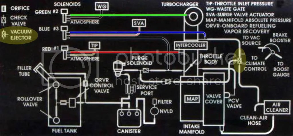 Pt Cruiser Wiring Diagram Does Any One Have A Pic Of The Stock Boost Solenoids