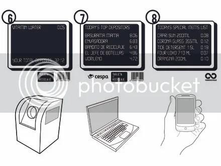 Screen Interfaces