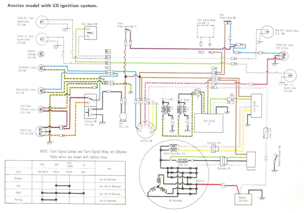 medium resolution of 1997 kawasaki vulcan 1500 wiring diagram