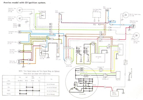 small resolution of 1997 kawasaki vulcan 1500 wiring diagram
