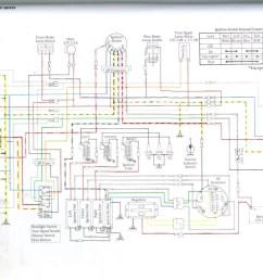 kawasaki a7 wiring diagram wiring diagram schematics kawasaki mule wiring diagram kawasaki a7 wiring diagram [ 1500 x 992 Pixel ]