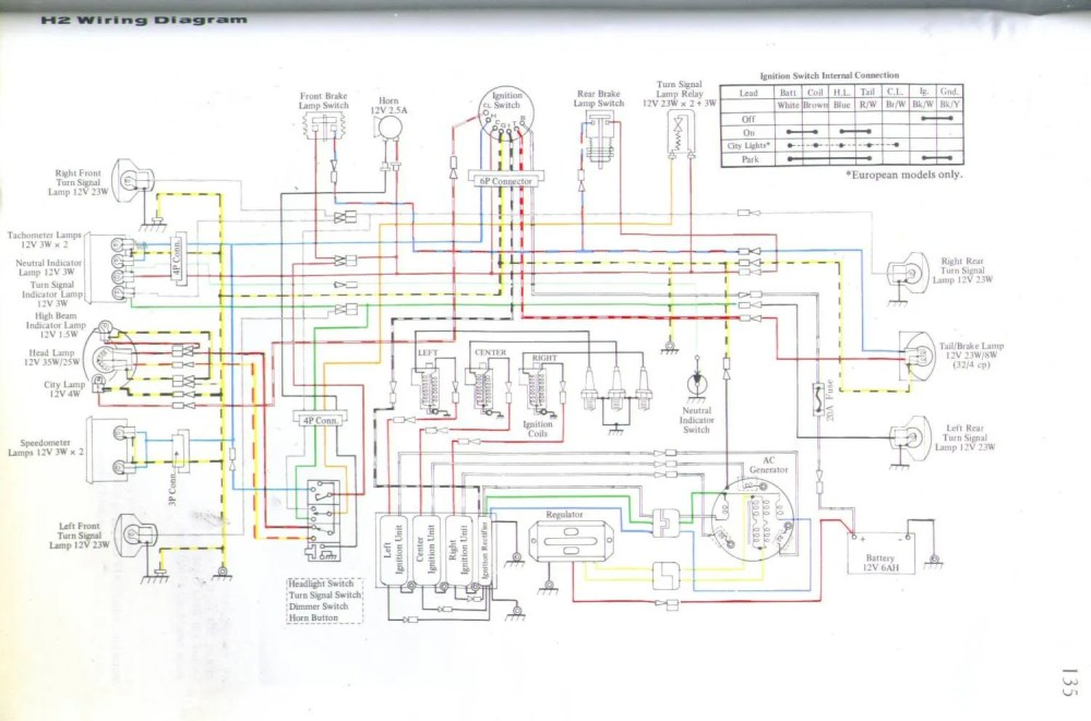 medium resolution of kawasaki a7 wiring diagram wiring diagram schematics kawasaki mule wiring diagram kawasaki a7 wiring diagram