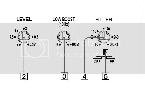 Wiring Single 4 ohm DVC Alping Type-R Sub to a 2 channel