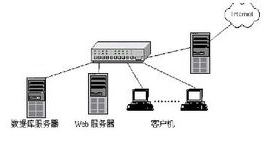 php开发环境_php集成开发环境大全及排行榜-【php中文网免费下载站】