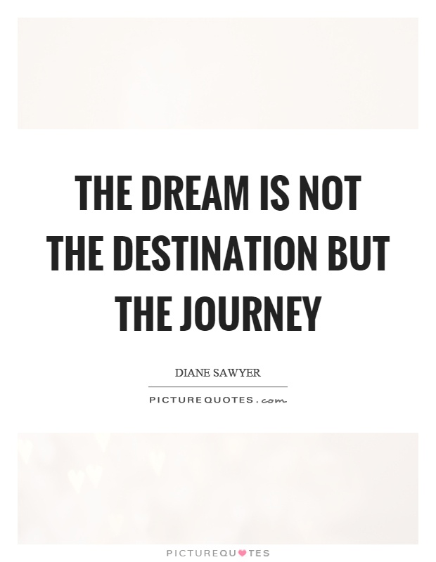 Image result for dream quotes