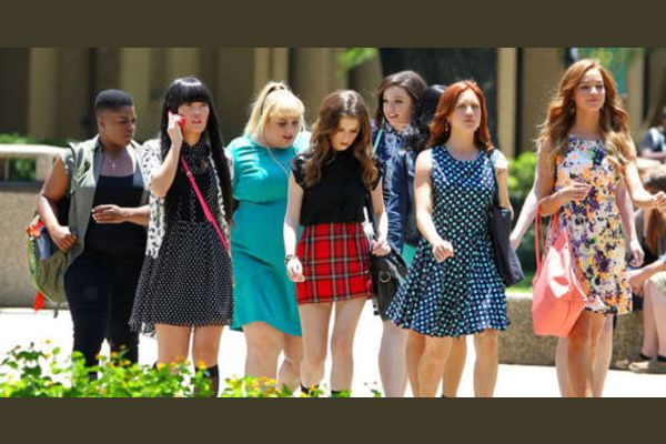 Which Pitch Perfect 2 Acapella Group Are You