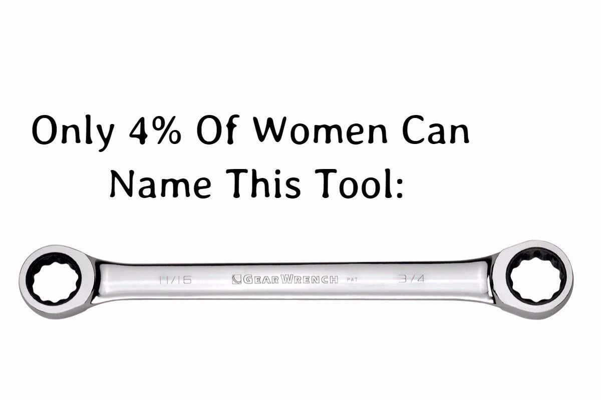 Only 4% Of Women Can Name These 15 Basic Tools