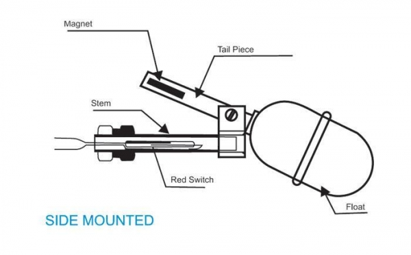Reed Switch Actuated Horizontal Mounted Float Switch of