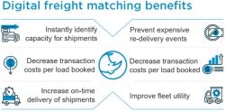 BASF & Trimac Invest in BULKY to Revolutionize Bulk Freight Logistics