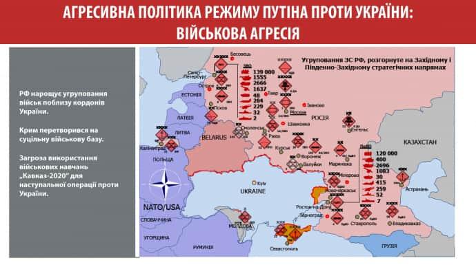Головний розвідник вважає, що вторгнення до України для Кремля – лише питання часу