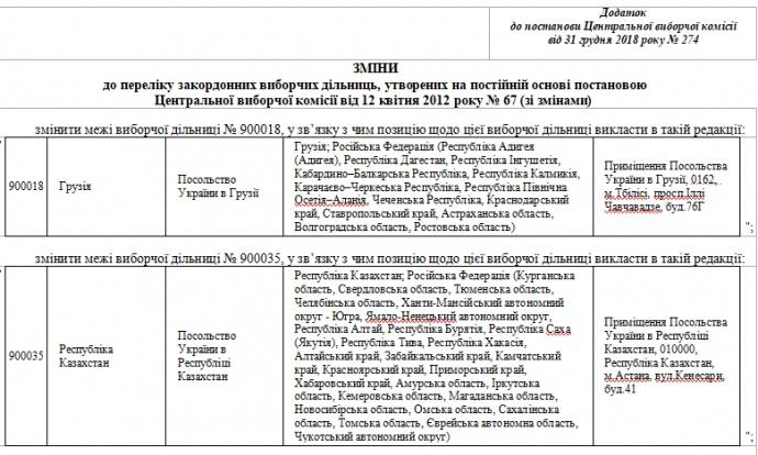 ЦВК закрила дільниці в Росії. Де зможуть проголосувати українці