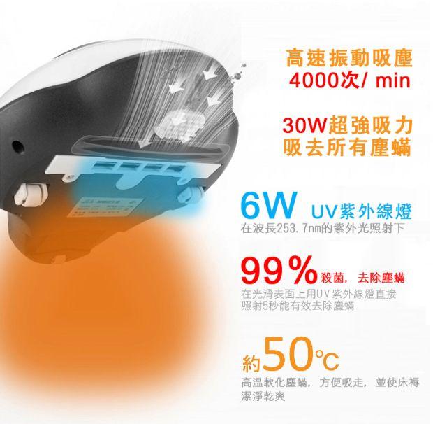 SOUYI SY-062 UV熱風殺菌除塵蟎機 – Productpro 百得好