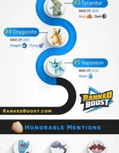 Pokemon go max cp also tier list best chart rh rankedboost