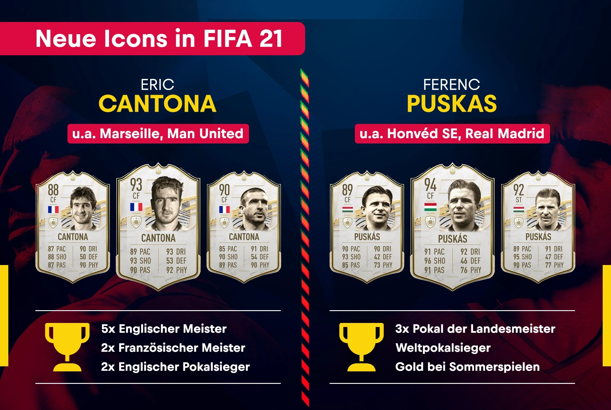In fifa 21, cantona got a rating of 90 and a potential of 90. Fifa 21 Ultimate Team Icons Das Sind Die Neuen Ikonen