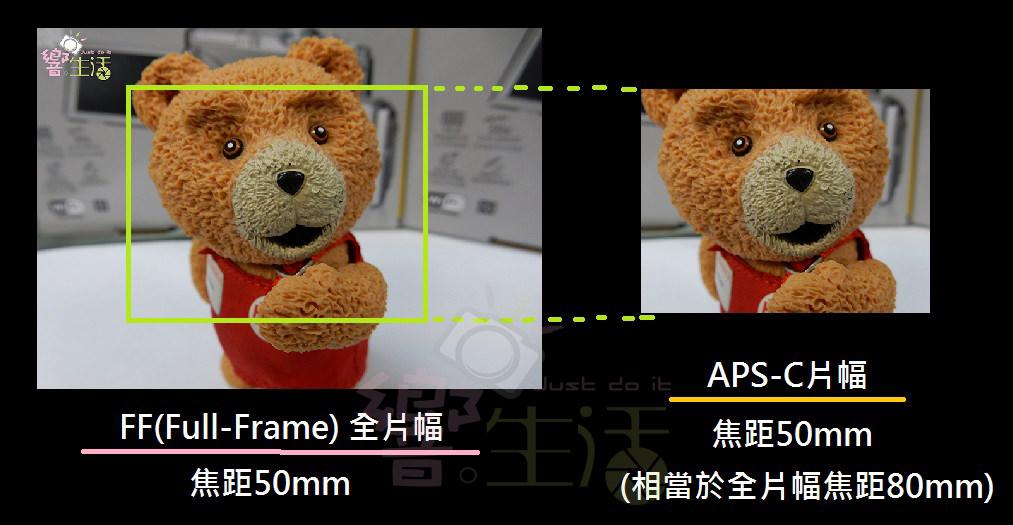 Canon 鏡頭EF與EF-S差異性|攝影基礎概念