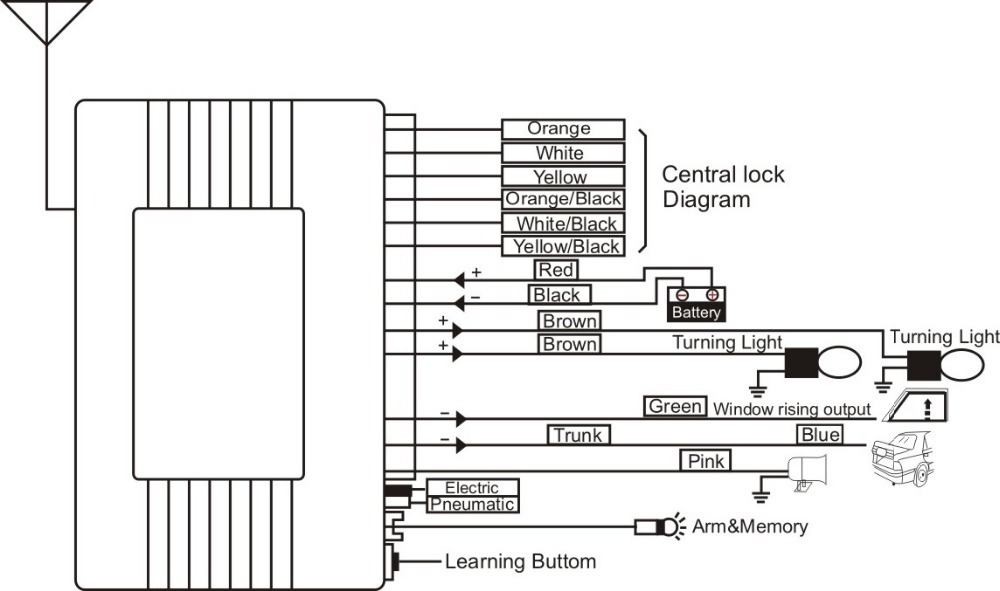 central door locking system wiring diagram