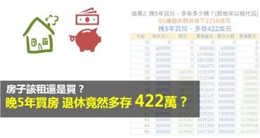 房子該租還是買?晚5年買房 退休竟然多存422萬?