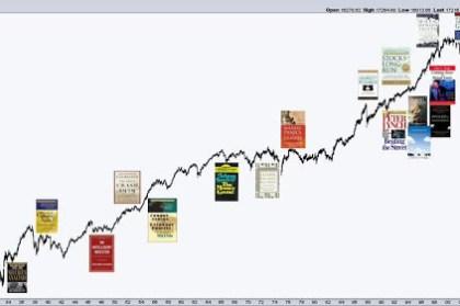 分享投資好書:1923年來最經典的40本投資書籍