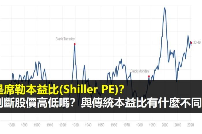 席勒本益比是什麼?席勒本益比如何查詢及應用?可以用來判斷股價昂貴便宜嗎?