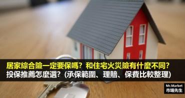 居家綜合險一定要保嗎?和住宅火災險有什麼不同?投保推薦怎麼選?(2020承保範圍、理賠、保費比較整理)