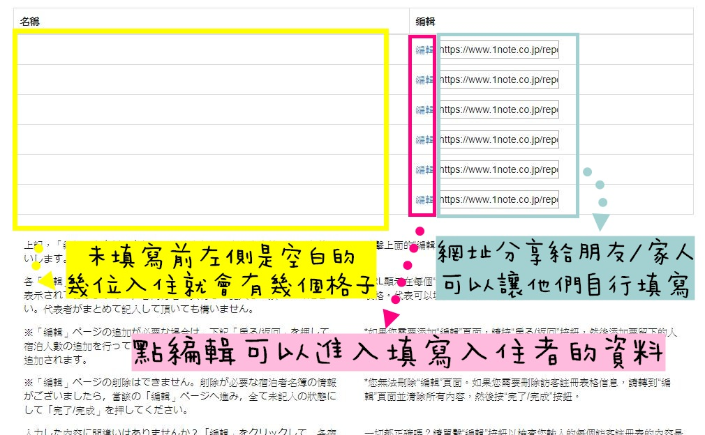 沖繩 Airbnb | 沖繩民宿 宿泊者名簿,線上訪客登記表 填寫教學 - Rika.栗卡食光