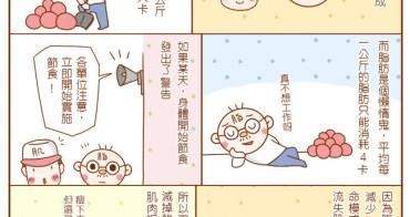 【漫畫】01你減掉的是肌肉還是脂肪?