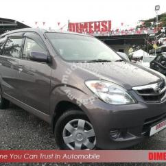 Dimensi Grand New Avanza Jual Veloz 2016 Toyota 1 3 E M Tahun Dibuat 2009 Cars For Sale In Klang