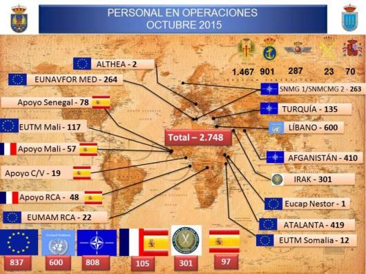 Resultado de imagen de misiones españolas en el exterior