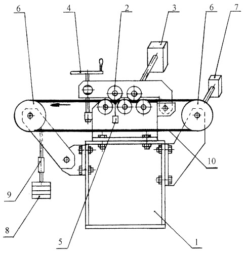 Device for testing of welded joints of the strips or wires