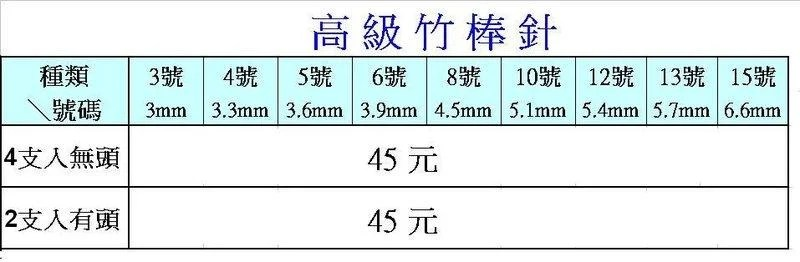 【臺灣製】高級竹棒針4支入,2支入有頭(3~~~15號)一付   露天拍賣