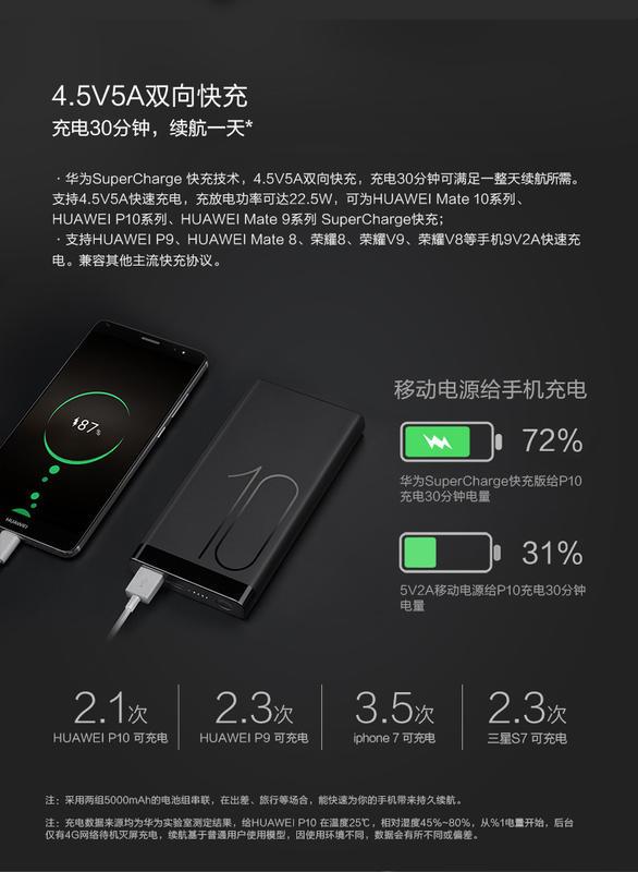 華為 huawei SuperCharge 超級快充版-銀 行動電源 10000mAh 現貨 支援 4.5V=5A充電   露天拍賣