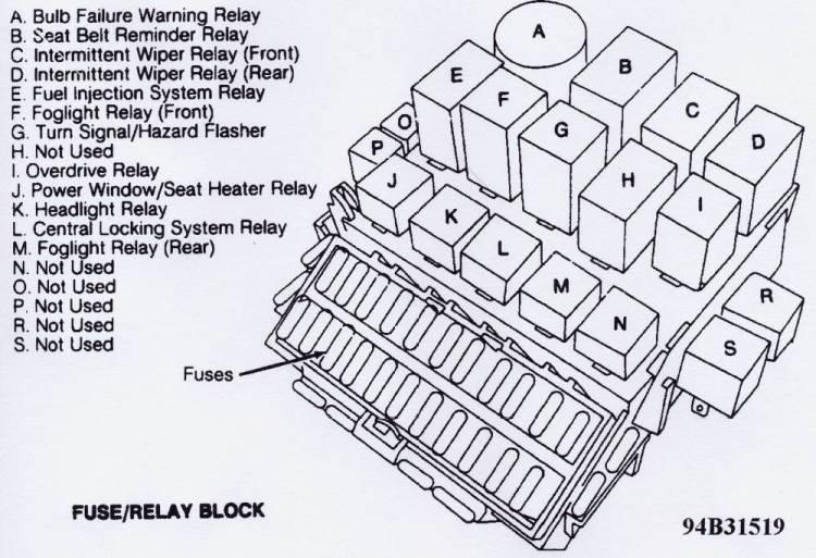 Audi A4 Manual Transmission Diagram Html