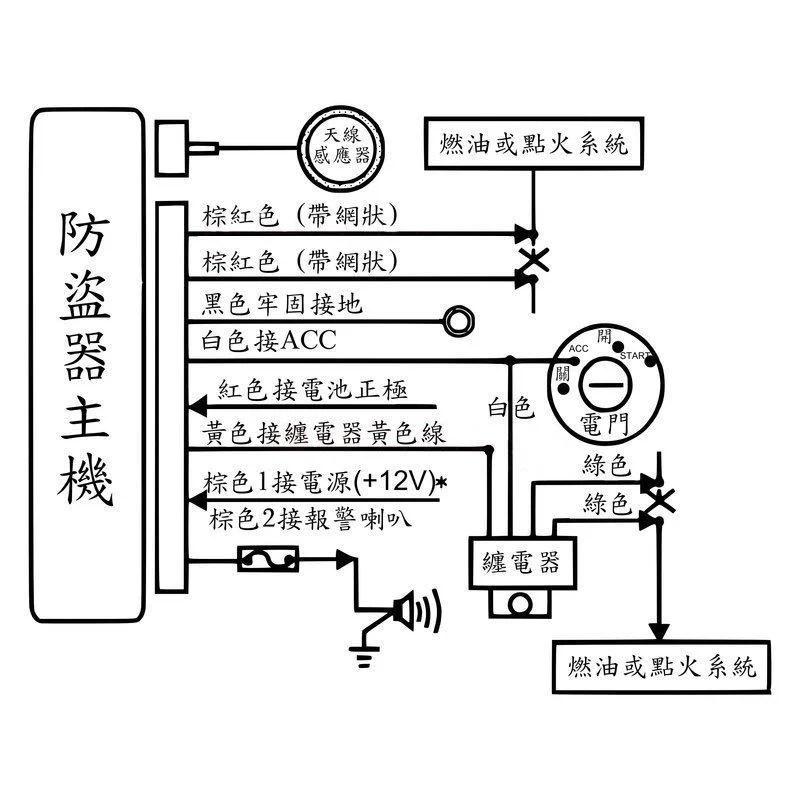 (套裝)會發警報的晶片型暗鎖 汽車防盜器晶片感應式暗鎖 斷電斷油系統 晶片防盜 晶片鎖 暗鎖 | 露天拍賣