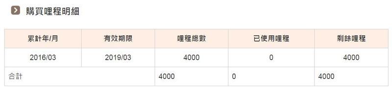 長榮哩程 長榮里程 4000哩 可換機票/可升等商務艙 (最快2019/3到期) - 露天拍賣