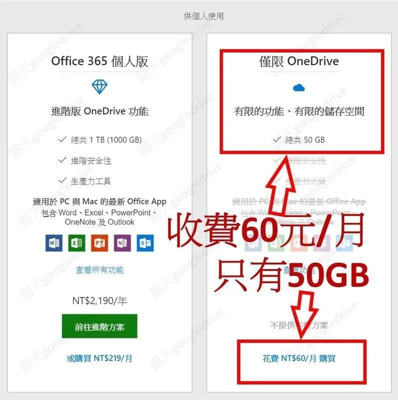 微軟 onedrive 1T 5T TB 帳號 可自訂 信箱 雲端 硬碟 空間 google drive dropbox   露天拍賣