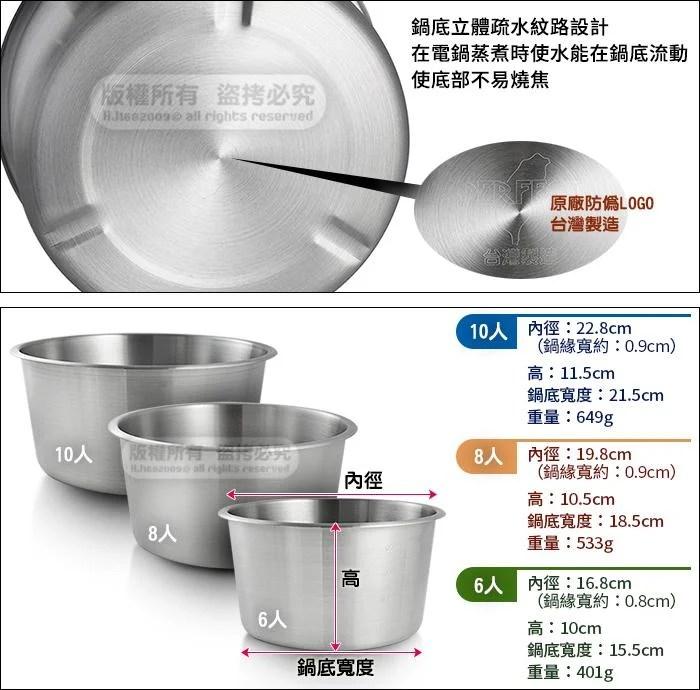 臺灣製 PERFECT 31-9504 厚#316不鏽鋼內鍋 6人 附刻度 可當電鍋內鍋.湯鍋.調理鍋 SGS檢驗合格 - 露天拍賣