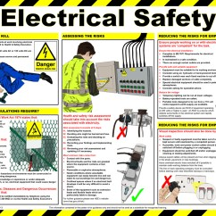 Electrical Panel Hazards Dot Diagram For Nickel Electric Safety Poster From Sign Supplies