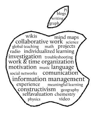 Apple & Educación » AirDrop en...