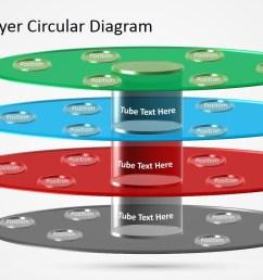 3d multi level circular diagram slidemodel  [ 1280 x 720 Pixel ]