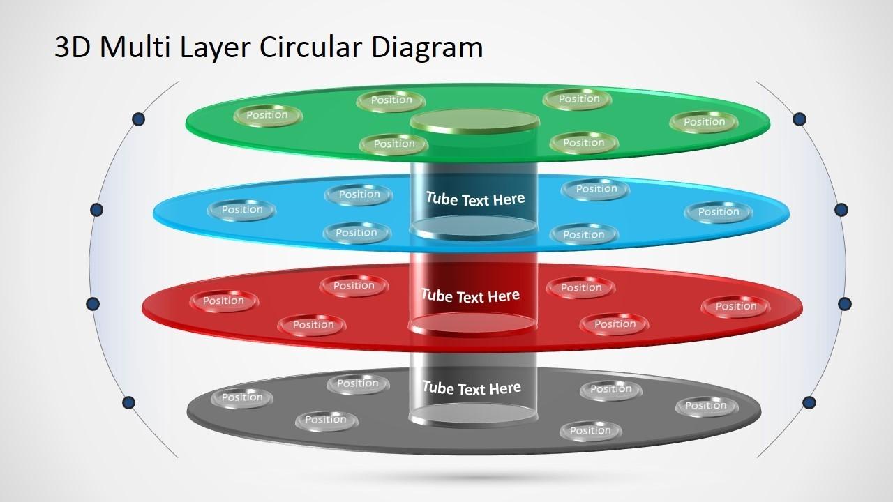 hight resolution of 3d multi level circular diagram slidemodel
