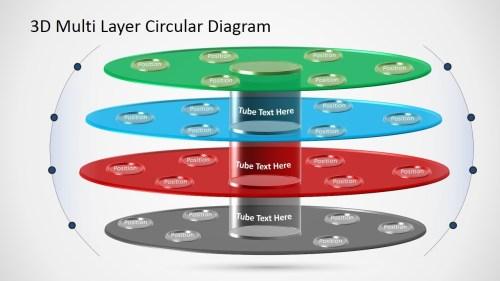 small resolution of 3d multi level circular diagram slidemodel