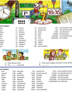English numbers counting chart learning basic also rh scoop